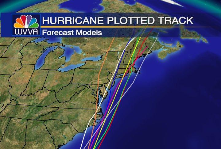 Forecast Model Prediction