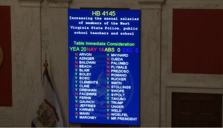 State senators voted 20-14 to table the teacher pay raise bill.