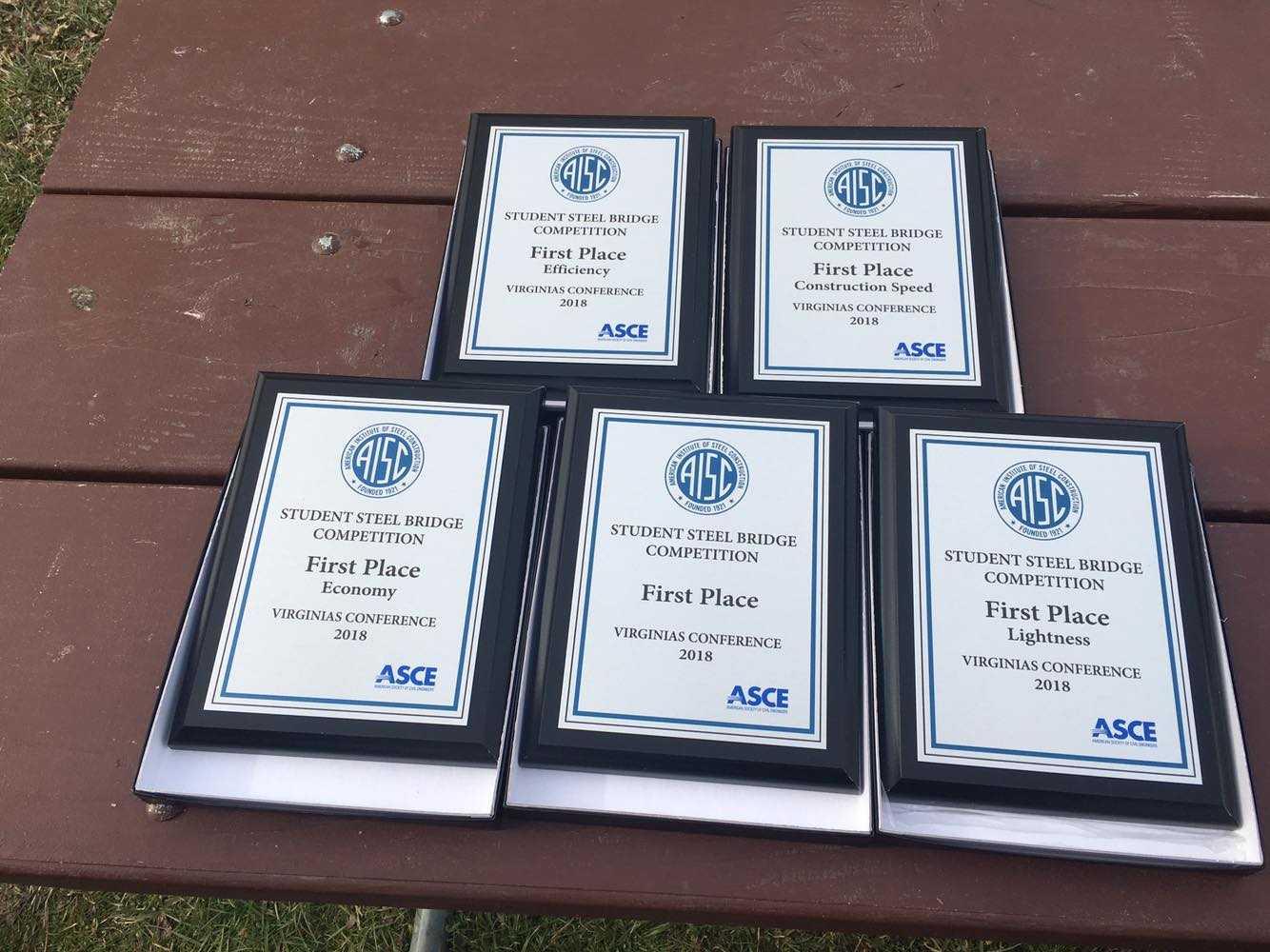Awards BSC