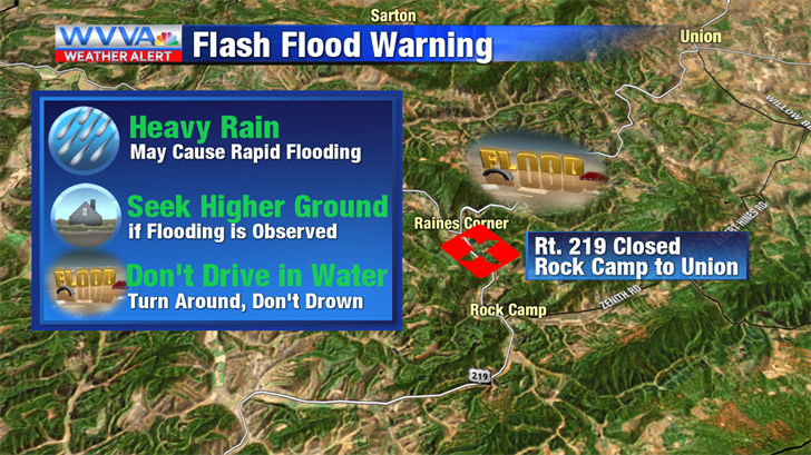 Flash Flood Warning for Lynchburg, most surrounding counties